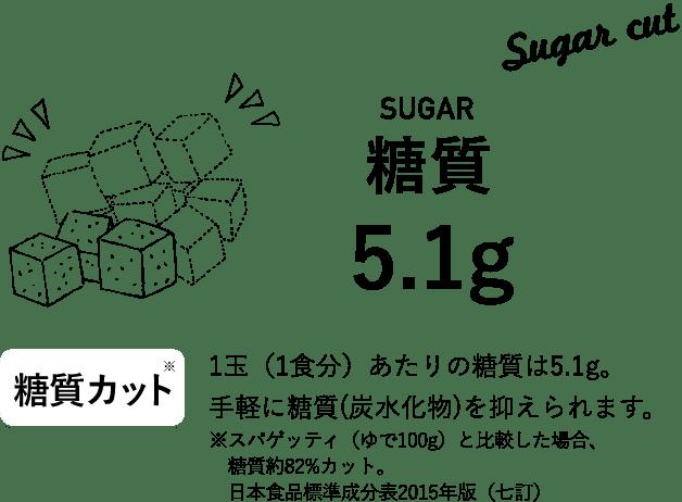 糖質カット:1玉(1食分)あたりの糖質は約5g。手軽に糖質(炭水化物)を抑えられます。※白米と比較した場合、糖質約85%カット。日本食品標準成分表2015年版(七訂)