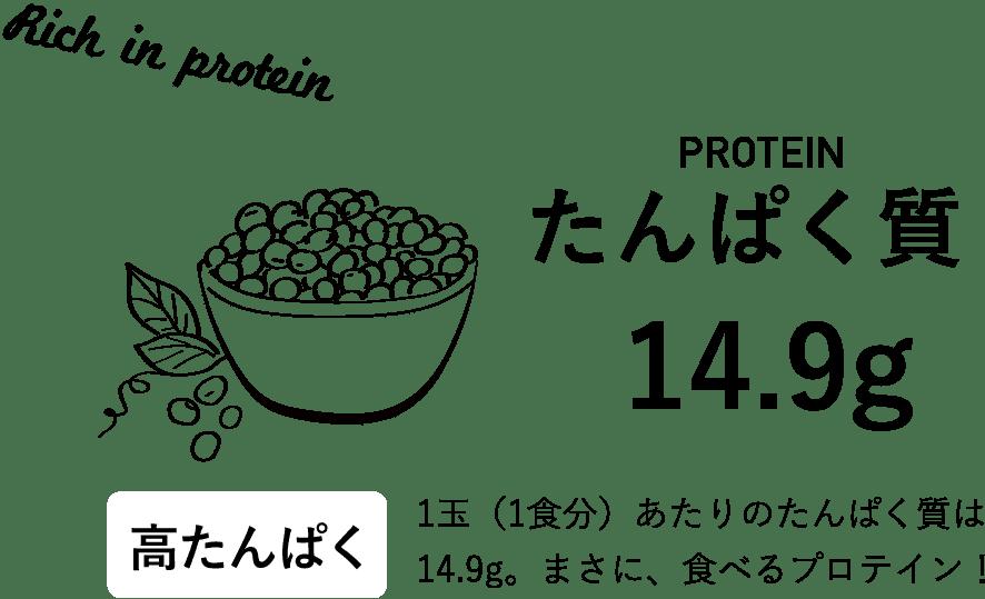 高たんぱく:1玉(1食分)あたりのたんぱく質は約15g。まさに、食べるプロテイン!