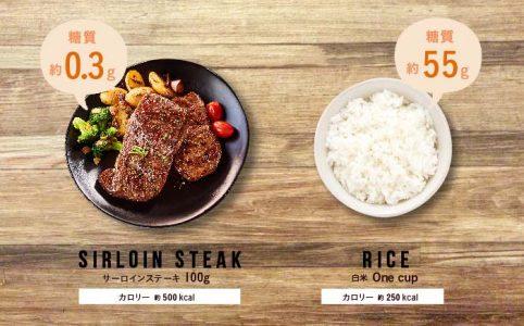 ステーキは糖質0.3、白ごはんは糖質55g