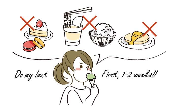 導入期は、しっかり糖質制限!