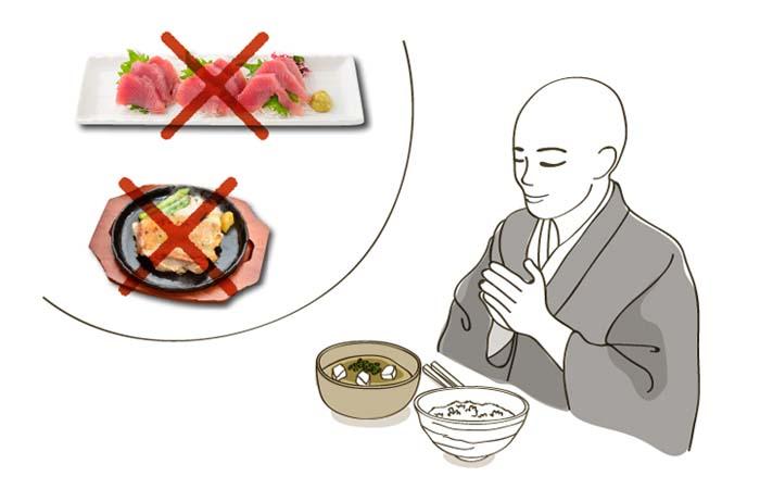 僧侶たちは肉や魚の代わりに、大豆を食べていました